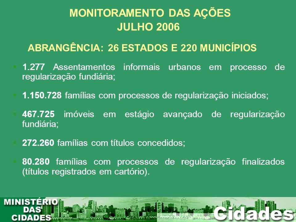 MONITORAMENTO DAS AÇÕES JULHO 2006 ABRANGÊNCIA: 26 ESTADOS E 220 MUNICÍPIOS 1.277 Assentamentos informais urbanos em processo de regularização fundiár
