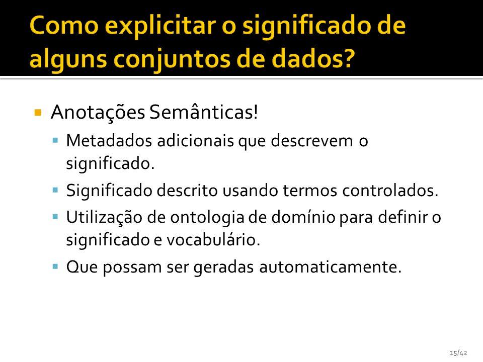 15/42 Anotações Semânticas! Metadados adicionais que descrevem o significado. Significado descrito usando termos controlados. Utilização de ontologia