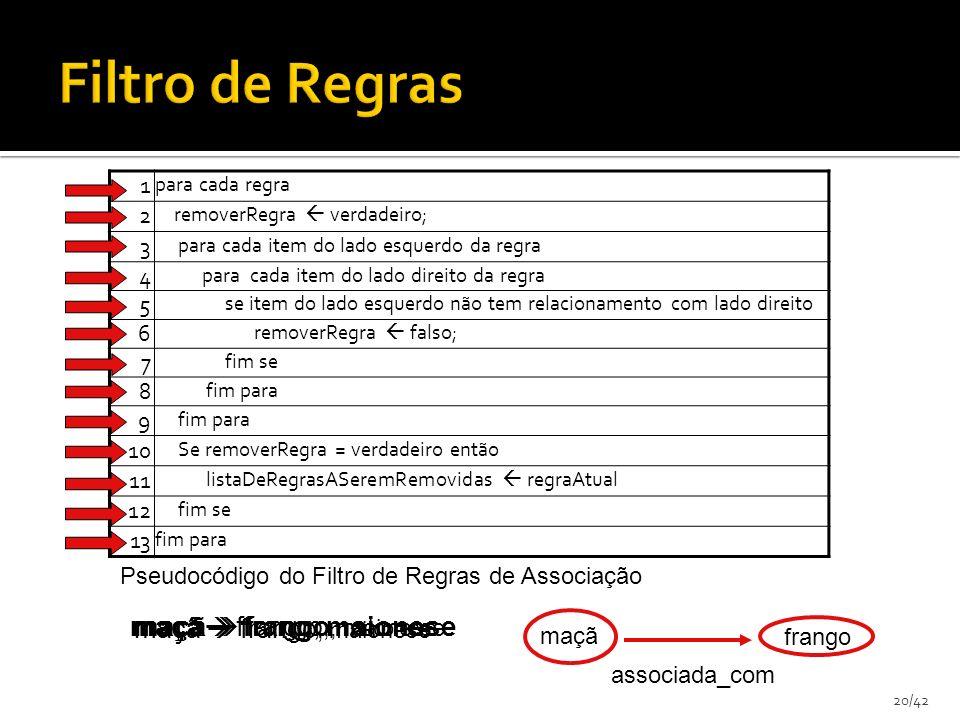 20/42 1 para cada regra 2 removerRegra verdadeiro; 3 para cada item do lado esquerdo da regra 4 para cada item do lado direito da regra 5 se item do l