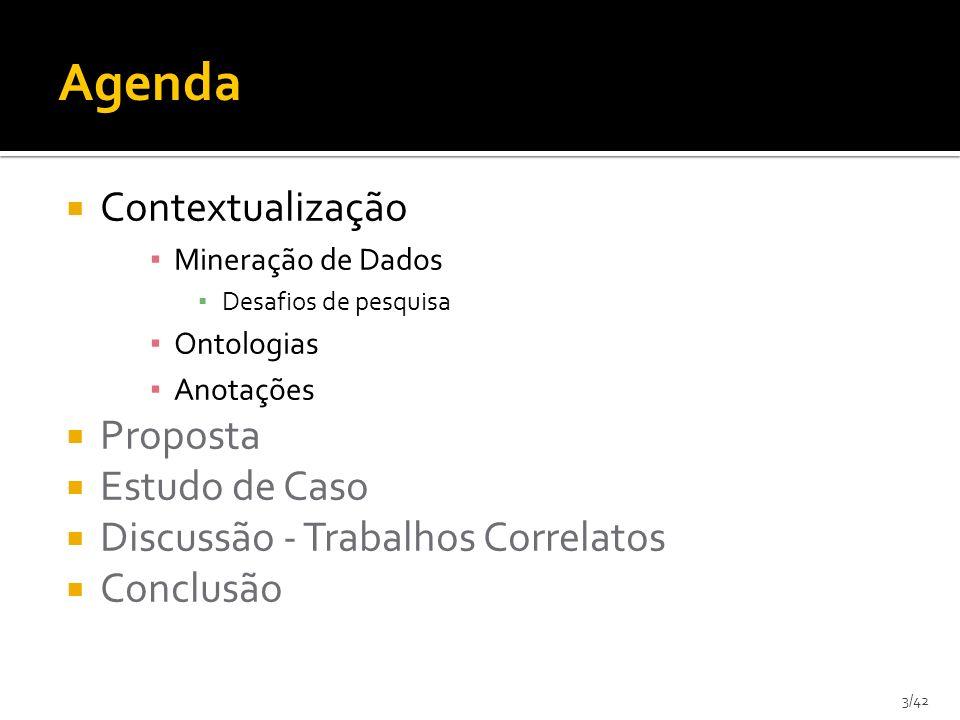3/42 Contextualização Mineração de Dados Desafios de pesquisa Ontologias Anotações Proposta Estudo de Caso Discussão - Trabalhos Correlatos Conclusão