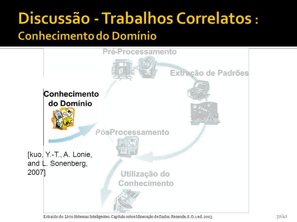 32/42 Extraído do Livro Sistemas Inteligentes. Capítulo sobre Mineração de Dados. Rezende, S. O. 1 ed. 2003 [kuo, Y.-T., A. Lonie, and L. Sonenberg, 2