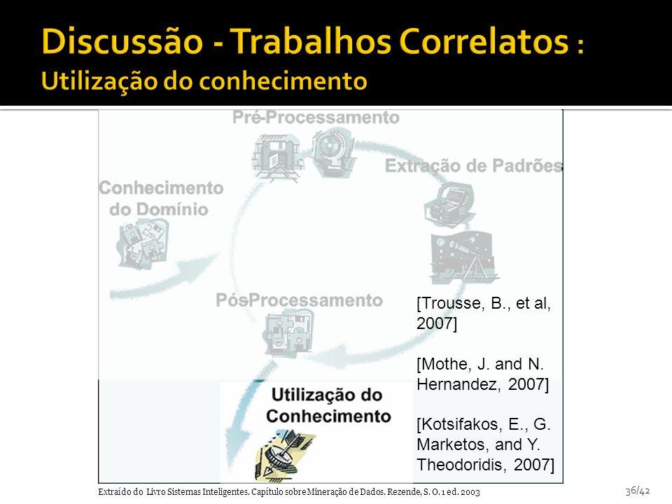 36/42 Extraído do Livro Sistemas Inteligentes. Capítulo sobre Mineração de Dados. Rezende, S. O. 1 ed. 2003 [Trousse, B., et al, 2007] [Mothe, J. and
