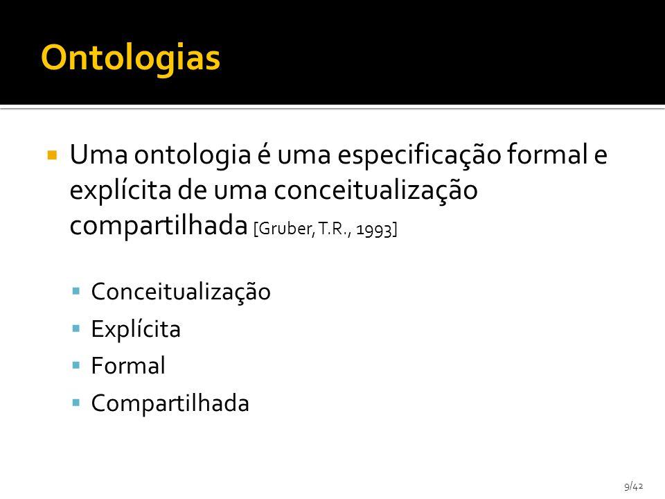 10/42 Uma ontologia é uma descrição explícita de um domínio, constituída por Conceitos [classes] Propriedades [atributos e relacionamentos] Axiomas [restrições sobre as propriedades] Instâncias [dos conceitos] Uma ontologia define Um vocabulário comum Um entendimento compartilhado Ontologias