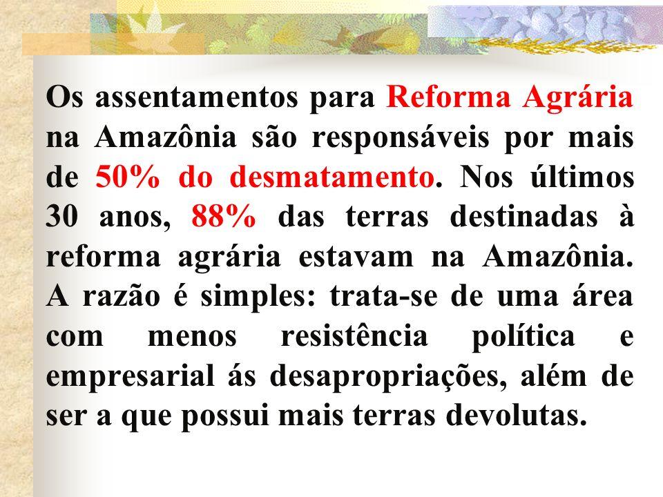 Os assentamentos para Reforma Agrária na Amazônia são responsáveis por mais de 50% do desmatamento. Nos últimos 30 anos, 88% das terras destinadas à r