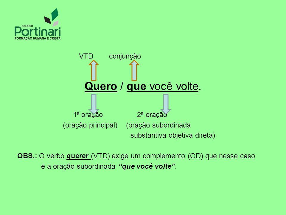 VTD conjunção Quero / que você volte. 1ª oração 2ª oração (oração principal) (oração subordinada substantiva objetiva direta) OBS.: O verbo querer (VT