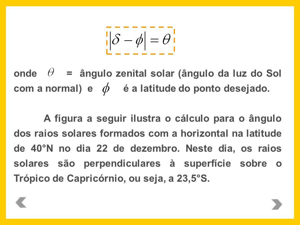 onde = ângulo zenital solar (ângulo da luz do Sol com a normal) e é a latitude do ponto desejado. A figura a seguir ilustra o cálculo para o ângulo do