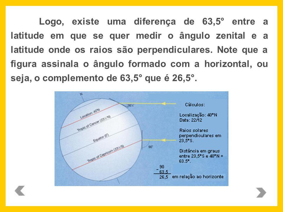 Logo, existe uma diferença de 63,5° entre a latitude em que se quer medir o ângulo zenital e a latitude onde os raios são perpendiculares. Note que a