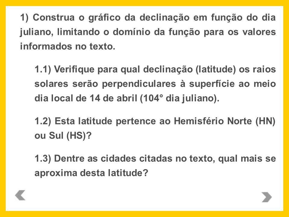 1) Construa o gráfico da declinação em função do dia juliano, limitando o domínio da função para os valores informados no texto. 1.1) Verifique para q