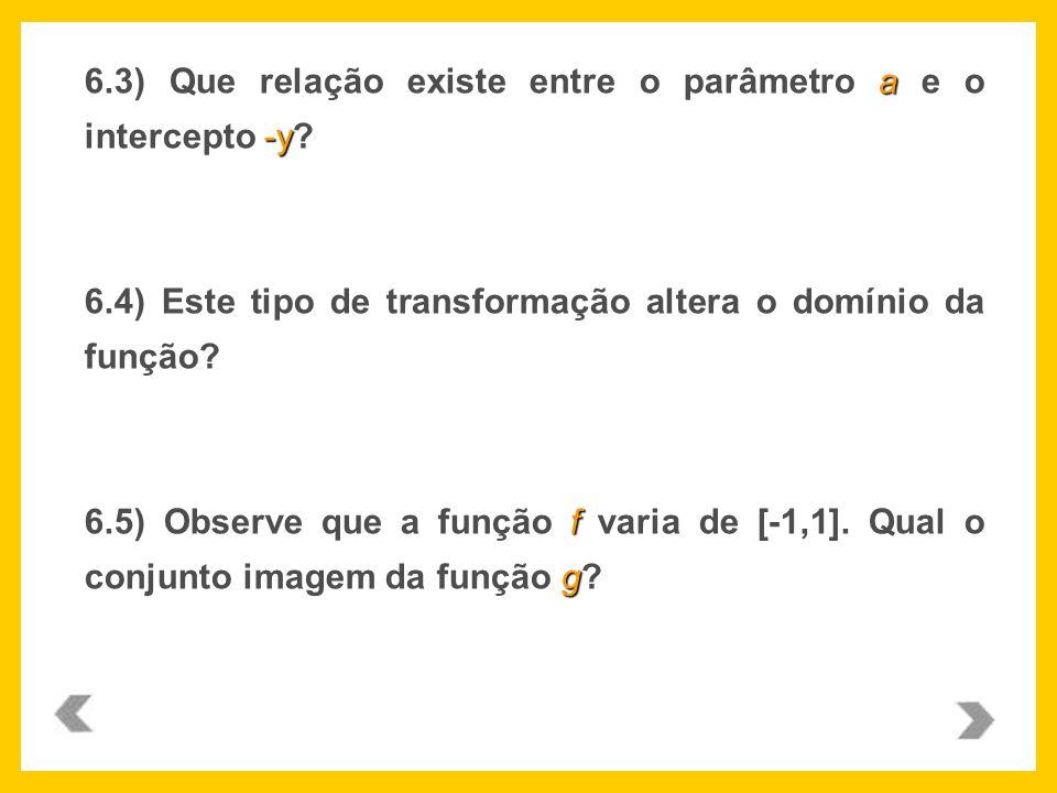 a -y 6.3) Que relação existe entre o parâmetro a e o intercepto -y? 6.4) Este tipo de transformação altera o domínio da função? f g 6.5) Observe que a