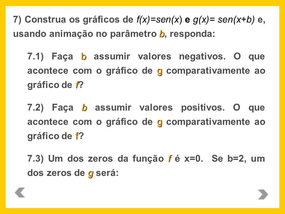 f(x)=sen(x b 7) Construa os gráficos de f(x)=sen(x) e g(x)= sen(x+b) e, usando animação no parâmetro b, responda: b g f 7.1) Faça b assumir valores ne
