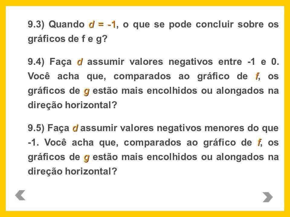 d = -1 9.3) Quando d = -1, o que se pode concluir sobre os gráficos de f e g? d f g 9.4) Faça d assumir valores negativos entre -1 e 0. Você acha que,