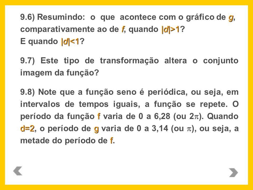 g f|d|>1 |d| 1? E quando |d|<1? 9.7) Este tipo de transformação altera o conjunto imagem da função? f d=2g f 9.8) Note que a função seno é periódica,