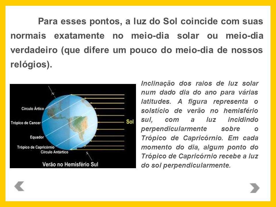Esses locais da superfície terrestre em que a luz do Sol é capaz de incidir perpendicularmente num dado dia do ano possuem em comum suas latitudes, e assim, juntos, formam um círculo de latitude constante em torno da Terra.