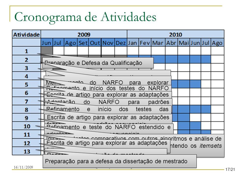 Cronograma de Atividades Qualificação - Mauricio J. Cerri Preparação e Defesa da Qualificação Levantamento bibliográfico contínuo sobre os temas perti