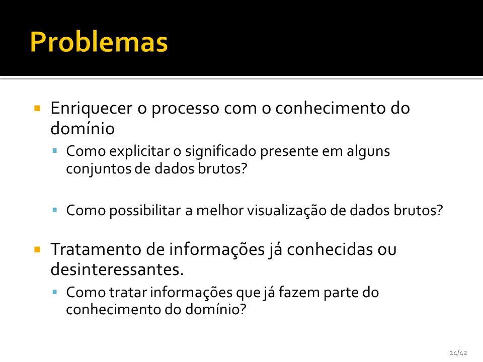 14/42 Enriquecer o processo com o conhecimento do domínio Como explicitar o significado presente em alguns conjuntos de dados brutos.