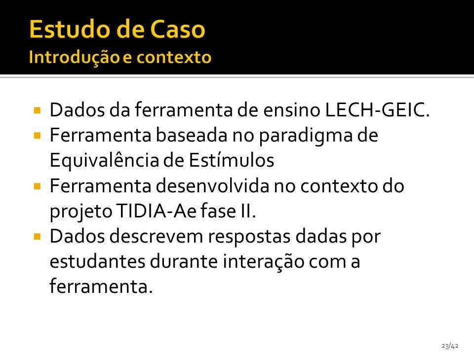 23/42 Dados da ferramenta de ensino LECH-GEIC.