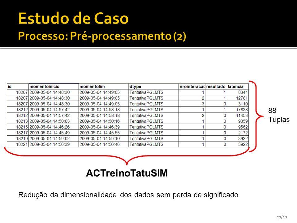 27/42 Redução da dimensionalidade dos dados sem perda de significado ACTreinoTatuSIM 88 Tuplas