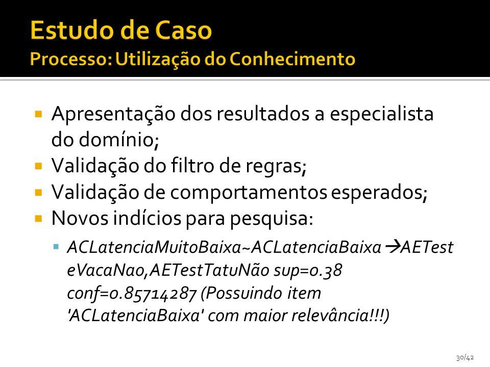 30/42 Apresentação dos resultados a especialista do domínio; Validação do filtro de regras; Validação de comportamentos esperados; Novos indícios para pesquisa: ACLatenciaMuitoBaixa~ACLatenciaBaixa AETest eVacaNao,AETestTatuNão sup=0.38 conf=0.85714287 (Possuindo item ACLatenciaBaixa com maior relevância!!!)
