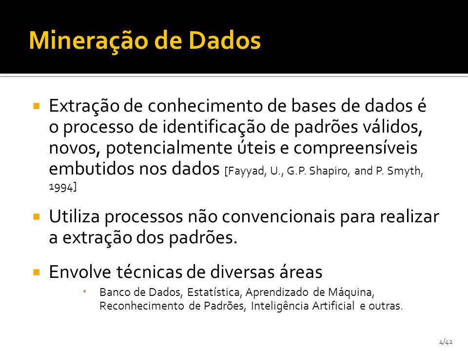 4/42 Extração de conhecimento de bases de dados é o processo de identificação de padrões válidos, novos, potencialmente úteis e compreensíveis embutidos nos dados [Fayyad, U., G.P.