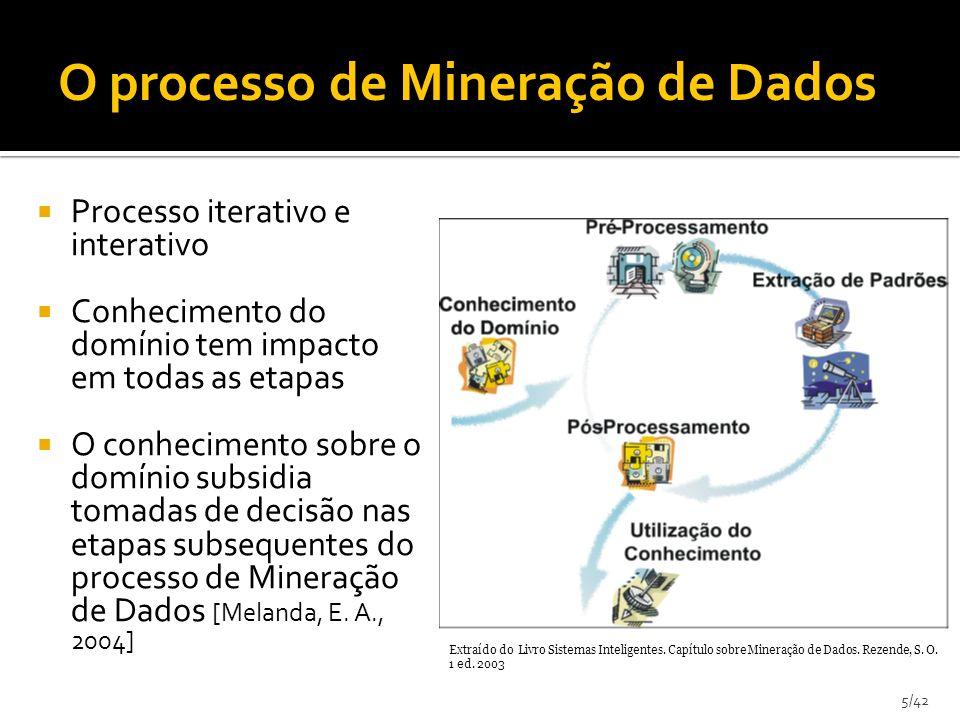 5/42 Processo iterativo e interativo Conhecimento do domínio tem impacto em todas as etapas O conhecimento sobre o domínio subsidia tomadas de decisão nas etapas subsequentes do processo de Mineração de Dados [Melanda, E.