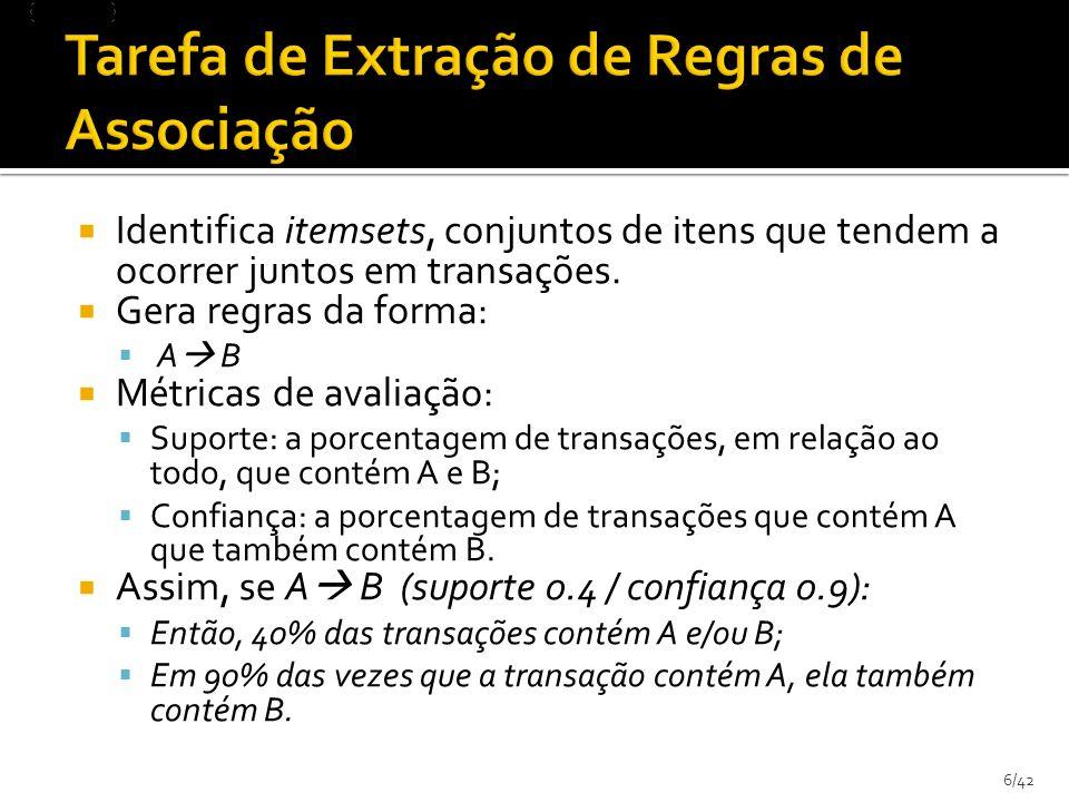 6/42 Identifica itemsets, conjuntos de itens que tendem a ocorrer juntos em transações.