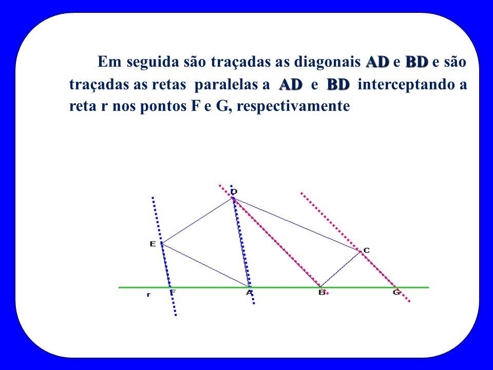 ADBD ADBD Em seguida são traçadas as diagonais AD e BD e são traçadas as retas paralelas a AD e BD interceptando a reta r nos pontos F e G, respectiva