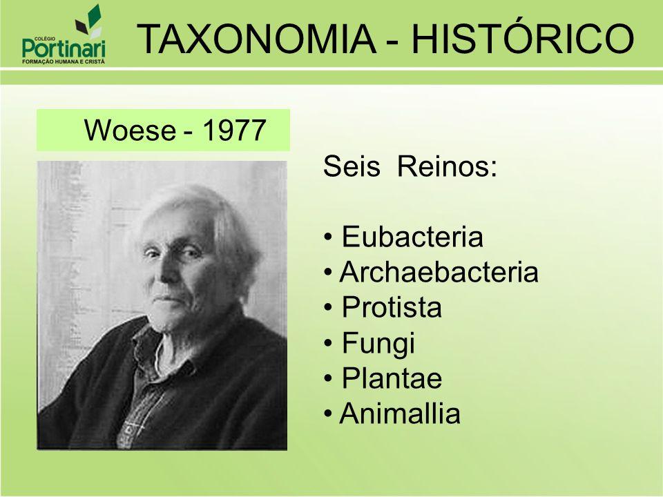 Woese - 1977 Seis Reinos: Eubacteria Archaebacteria Protista Fungi Plantae Animallia TAXONOMIA - HISTÓRICO