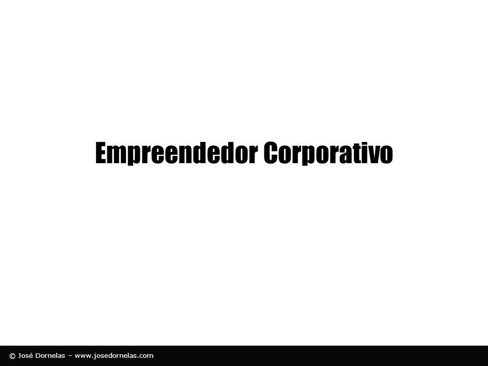 © José Dornelas – www.josedornelas.com Papéis dos empreendedores Iniciador: É aquele que dá início ao processo empreendedor, que identifica a oportunidade, algum problema interno que deve ser resolvido, uma inovação que pode ser obtida etc.
