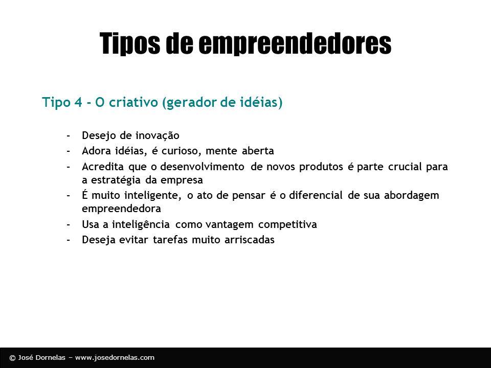 © José Dornelas – www.josedornelas.com Tipos de empreendedores Tipo 4 - O criativo (gerador de idéias) –Desejo de inovação –Adora idéias, é curioso, m