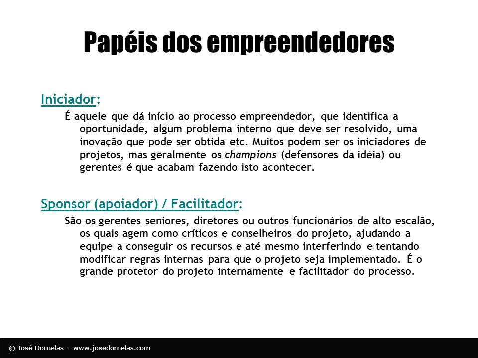 © José Dornelas – www.josedornelas.com Papéis dos empreendedores Iniciador: É aquele que dá início ao processo empreendedor, que identifica a oportuni