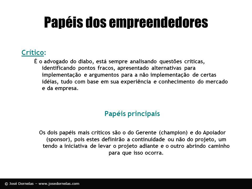 © José Dornelas – www.josedornelas.com Papéis dos empreendedores Crítico: É o advogado do diabo, está sempre analisando questões críticas, identifican