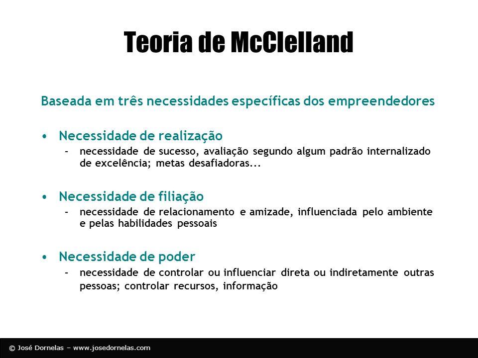 © José Dornelas – www.josedornelas.com Teoria de McClelland Baseada em três necessidades específicas dos empreendedores Necessidade de realização –nec