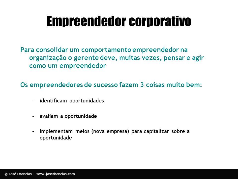 © José Dornelas – www.josedornelas.com Empreendedor corporativo Para consolidar um comportamento empreendedor na organização o gerente deve, muitas ve