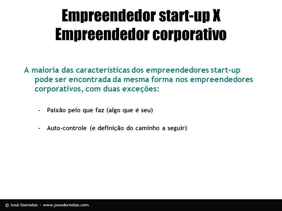 © José Dornelas – www.josedornelas.com Empreendedor start-up X Empreendedor corporativo A maioria das características dos empreendedores start-up pode