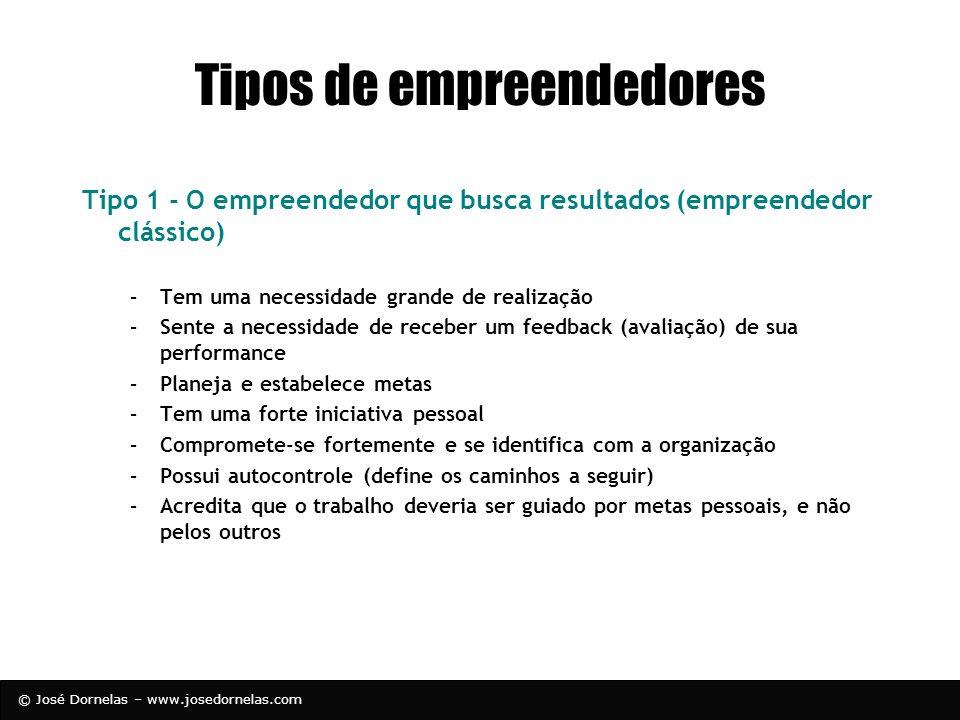 © José Dornelas – www.josedornelas.com Tipos de empreendedores Tipo 1 - O empreendedor que busca resultados (empreendedor clássico) –Tem uma necessida