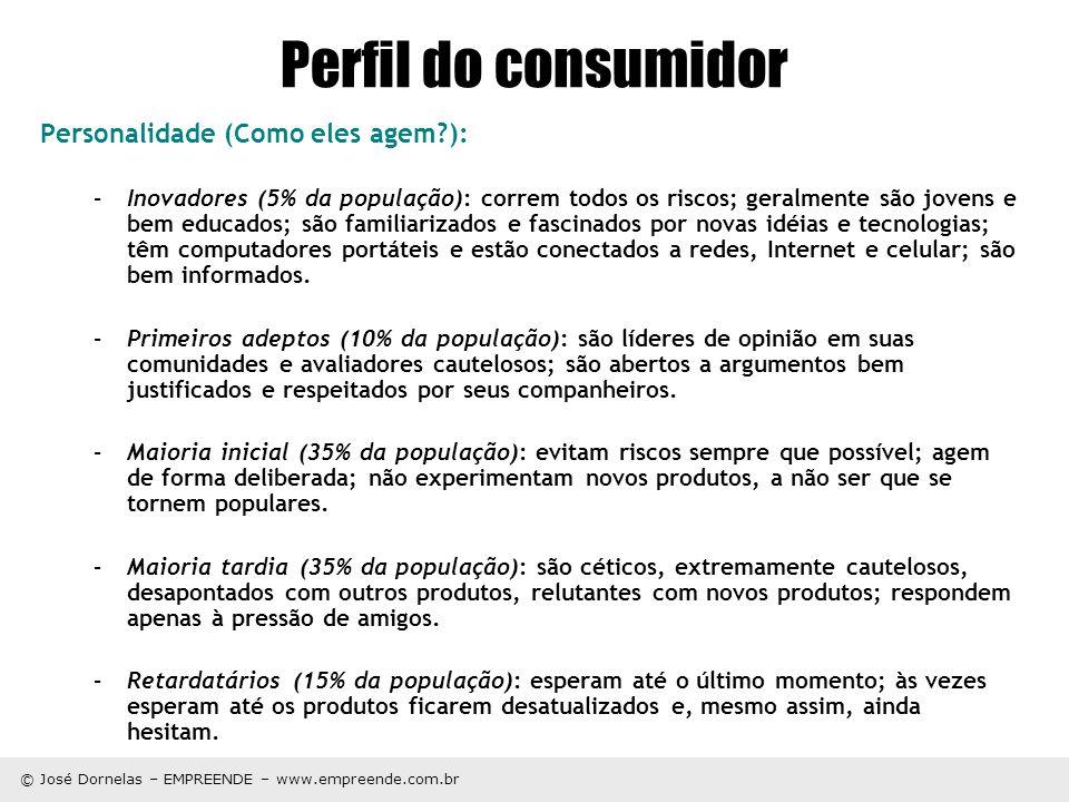 © José Dornelas – EMPREENDE – www.empreende.com.br Perfil do consumidor Personalidade (Como eles agem?): –Inovadores (5% da população): correm todos o