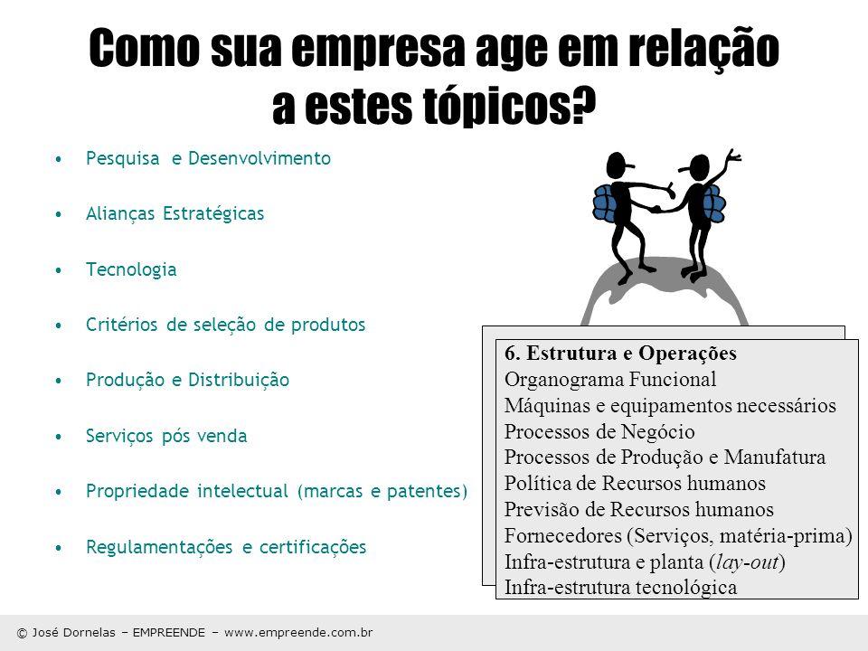 © José Dornelas – EMPREENDE – www.empreende.com.br Como sua empresa age em relação a estes tópicos? Pesquisa e Desenvolvimento Alianças Estratégicas T