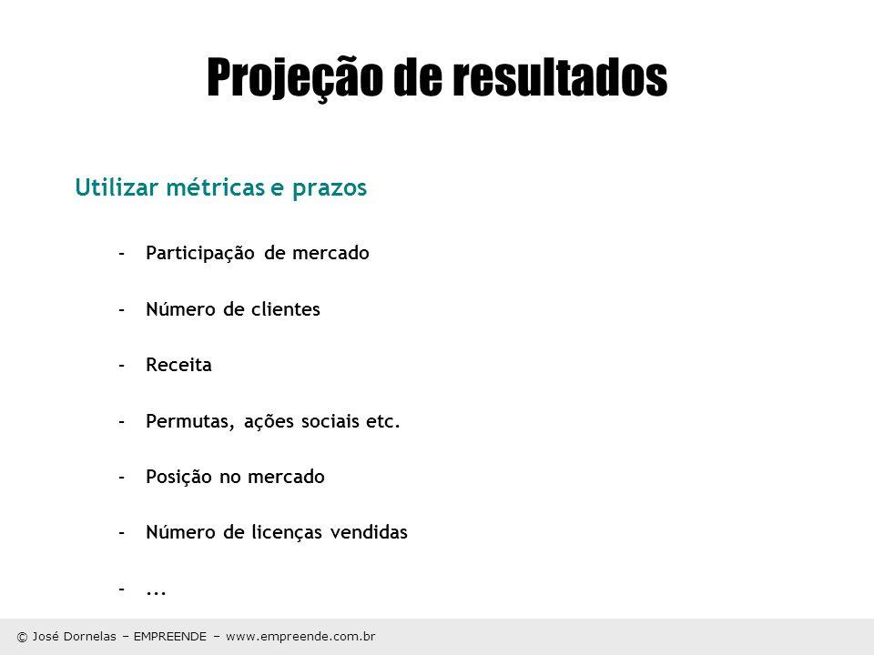 © José Dornelas – EMPREENDE – www.empreende.com.br Projeção de resultados Utilizar métricas e prazos –Participação de mercado –Número de clientes –Rec