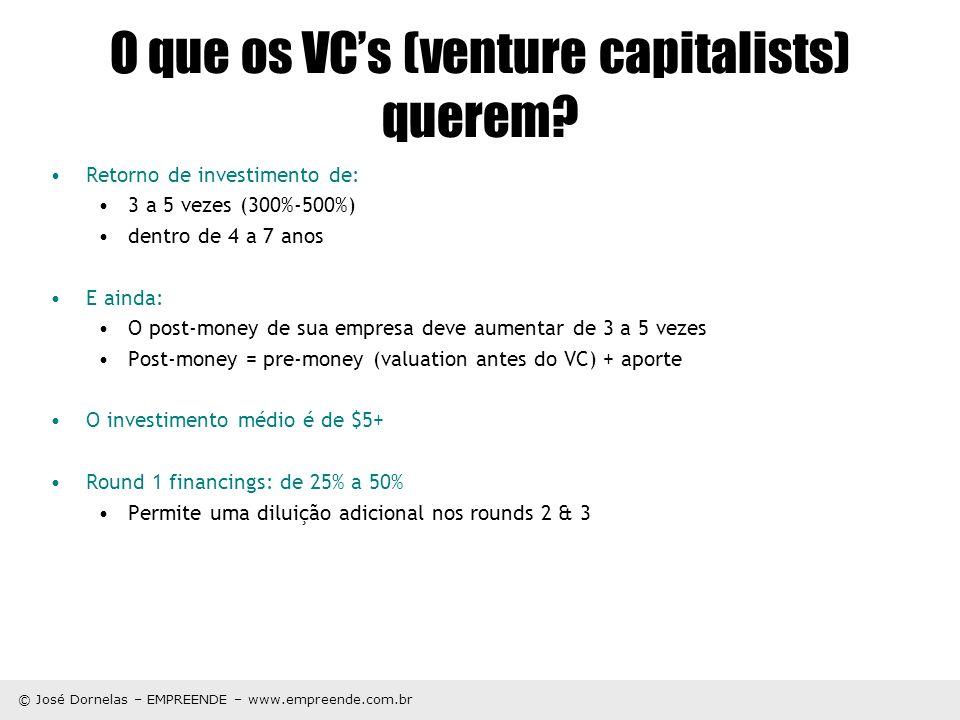 © José Dornelas – EMPREENDE – www.empreende.com.br O que os VCs (venture capitalists) querem? Retorno de investimento de: 3 a 5 vezes (300%-500%) dent