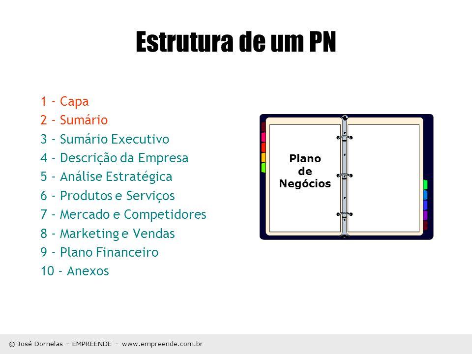 © José Dornelas – EMPREENDE – www.empreende.com.br Estrutura de um PN 1 - Capa 2 - Sumário 3 - Sumário Executivo 4 - Descrição da Empresa 5 - Análise