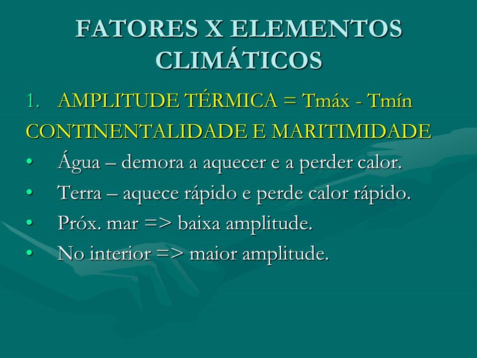 FATORES X ELEMENTOS CLIMÁTICOS 1.AMPLITUDE TÉRMICA = Tmáx - Tmín CONTINENTALIDADE E MARITIMIDADE Água – demora a aquecer e a perder calor.Água – demor