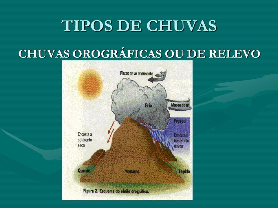 TIPOS DE CHUVAS CHUVAS OROGRÁFICAS OU DE RELEVO