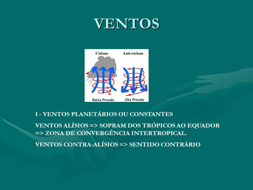VENTOS I - VENTOS PLANETÁRIOS OU CONSTANTES VENTOS ALÍSIOS => SOPRAM DOS TRÓPICOS AO EQUADOR => ZONA DE CONVERGÊNCIA INTERTROPICAL. VENTOS CONTRA-ALÍS