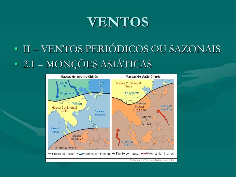 VENTOS II – VENTOS PERIÓDICOS OU SAZONAISII – VENTOS PERIÓDICOS OU SAZONAIS 2.1 – MONÇÕES ASIÁTICAS2.1 – MONÇÕES ASIÁTICAS