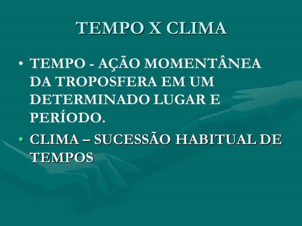 TEMPO X CLIMA TEMPO - AÇÃO MOMENTÂNEA DA TROPOSFERA EM UM DETERMINADO LUGAR E PERÍODO. CLIMA – SUCESSÃO HABITUAL DE TEMPOSCLIMA – SUCESSÃO HABITUAL DE