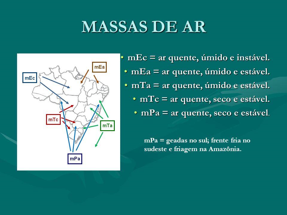 MASSAS DE AR mEc = ar quente, úmido e instável.mEc = ar quente, úmido e instável.
