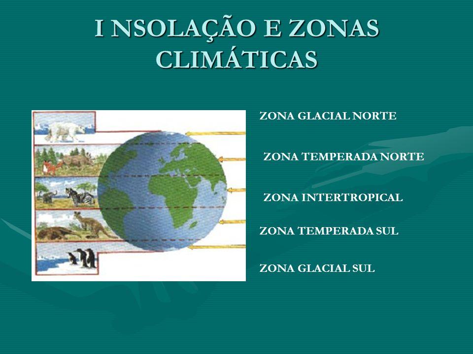 I NSOLAÇÃO E ZONAS CLIMÁTICAS ZONA GLACIAL NORTE ZONA TEMPERADA NORTE ZONA INTERTROPICAL ZONA TEMPERADA SUL ZONA GLACIAL SUL