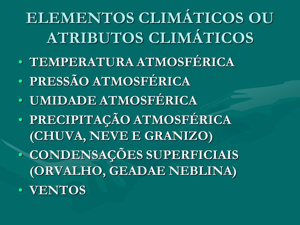 ELEMENTOS CLIMÁTICOS OU ATRIBUTOS CLIMÁTICOS TEMPERATURA ATMOSFÉRICATEMPERATURA ATMOSFÉRICA PRESSÃO ATMOSFÉRICAPRESSÃO ATMOSFÉRICA UMIDADE ATMOSFÉRICAUMIDADE ATMOSFÉRICA PRECIPITAÇÃO ATMOSFÉRICA (CHUVA, NEVE E GRANIZO)PRECIPITAÇÃO ATMOSFÉRICA (CHUVA, NEVE E GRANIZO) CONDENSAÇÕES SUPERFICIAIS (ORVALHO, GEADAE NEBLINA)CONDENSAÇÕES SUPERFICIAIS (ORVALHO, GEADAE NEBLINA) VENTOSVENTOS