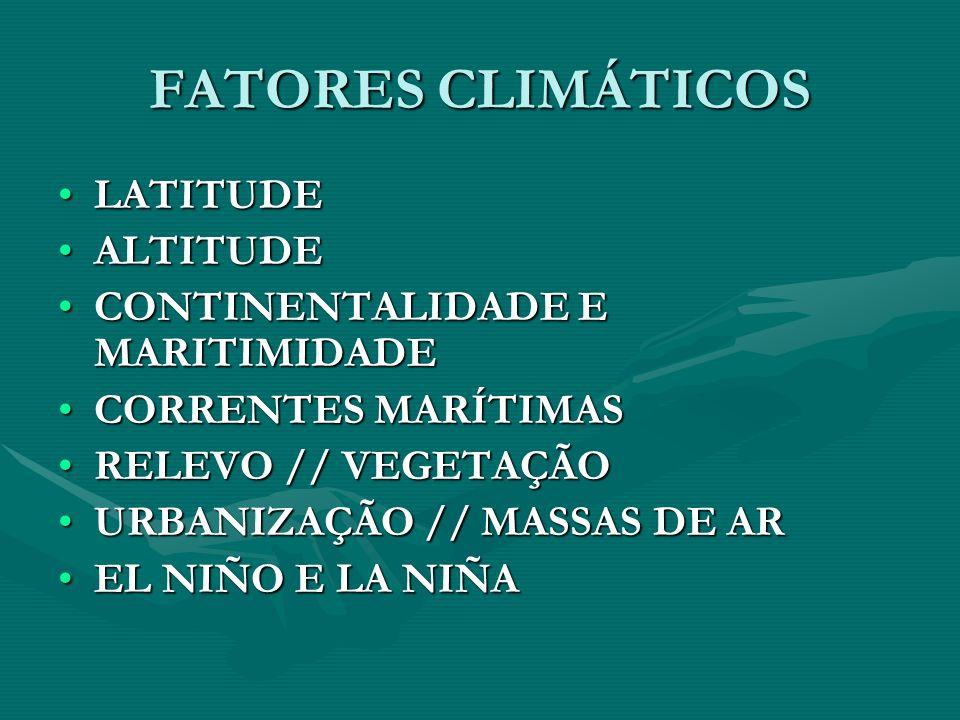 FATORES CLIMÁTICOS LATITUDELATITUDE ALTITUDEALTITUDE CONTINENTALIDADE E MARITIMIDADECONTINENTALIDADE E MARITIMIDADE CORRENTES MARÍTIMASCORRENTES MARÍT