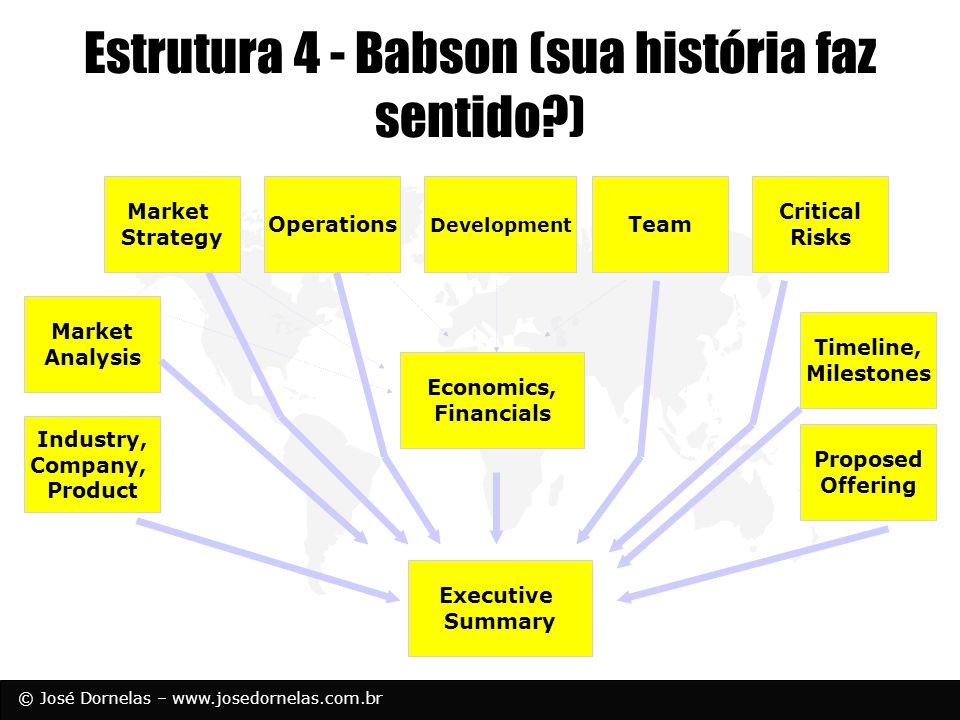 © José Dornelas – www.josedornelas.com.br Estrutura 4 - Babson (sua história faz sentido?) Economics, Financials Operations Market Strategy Market Ana